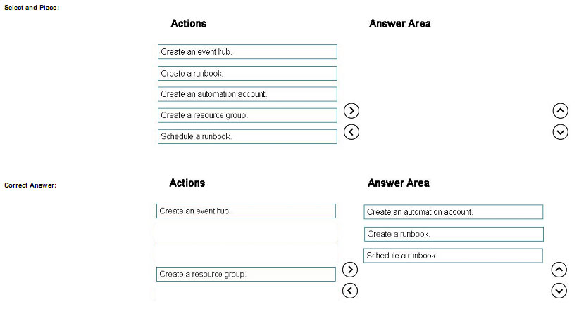 pass4itsure 70-473 question