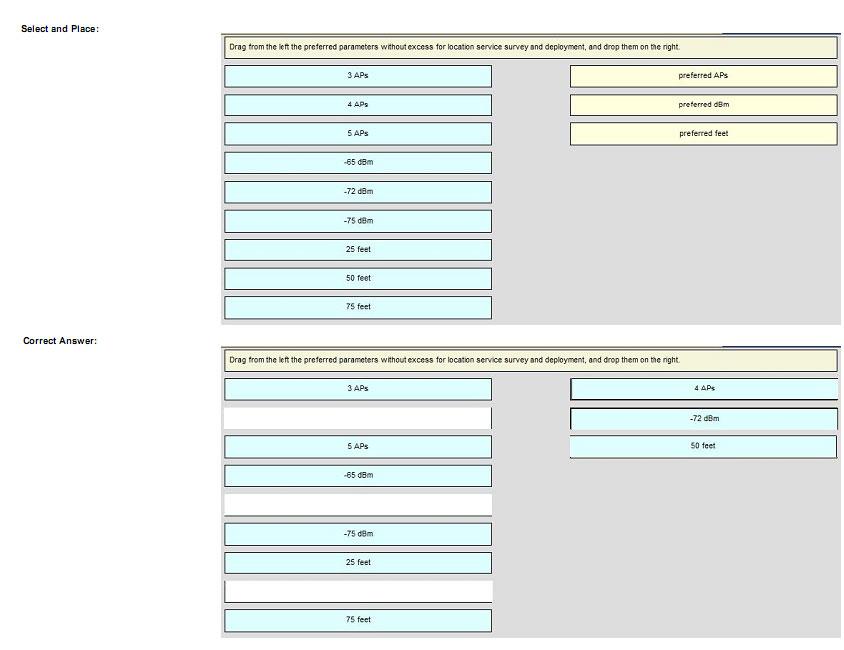 pass4itsure 642-732 exam-2