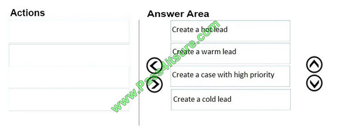 pass4itsure mb-210 exam question q4-1