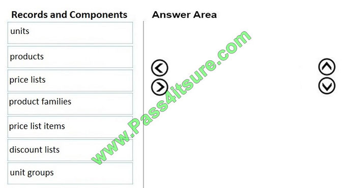 pass4itsure mb-210 exam question q6