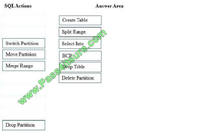 pass4itsure 70-764 exam question q9-1