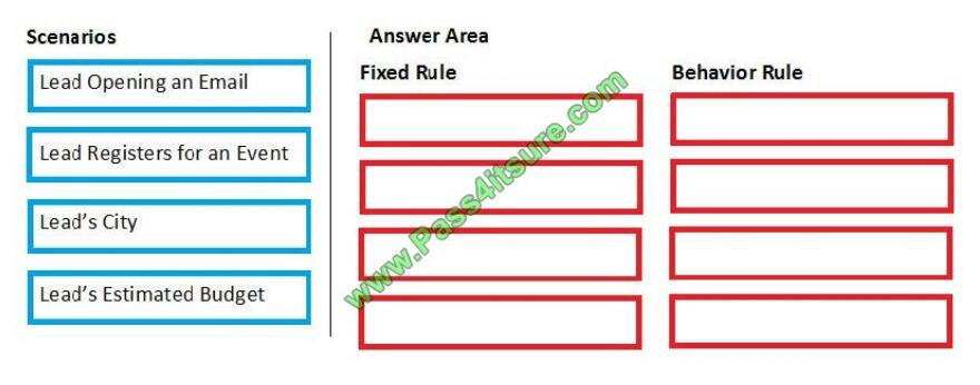 Pass4itsure MB-220 exam questions-q1